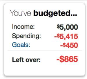 February budget