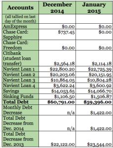 January 2015 Debt Eradication